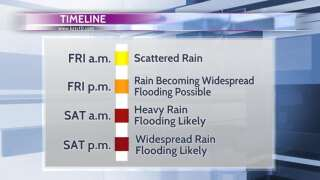 Heavy rain, flooding threat for Friday and Saturday