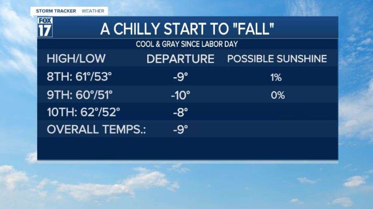 Chilly_Since_Labor_Day.JPG
