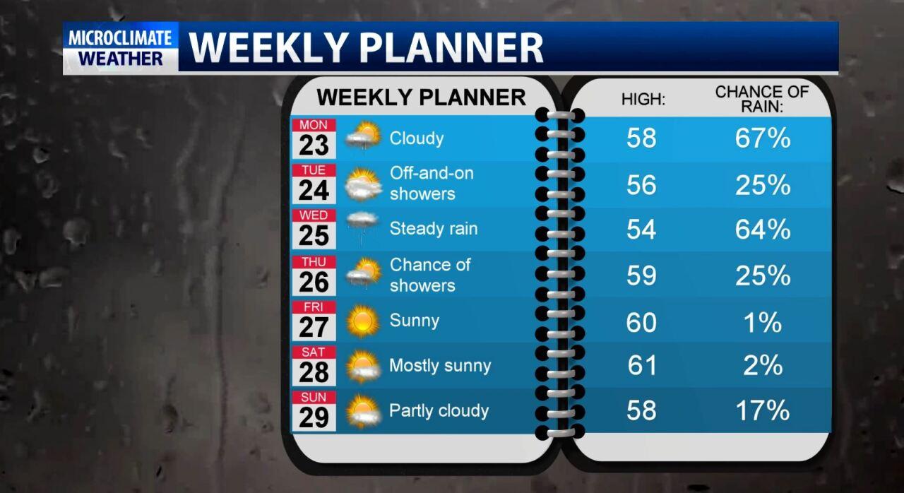 weekly planner 122319.JPG