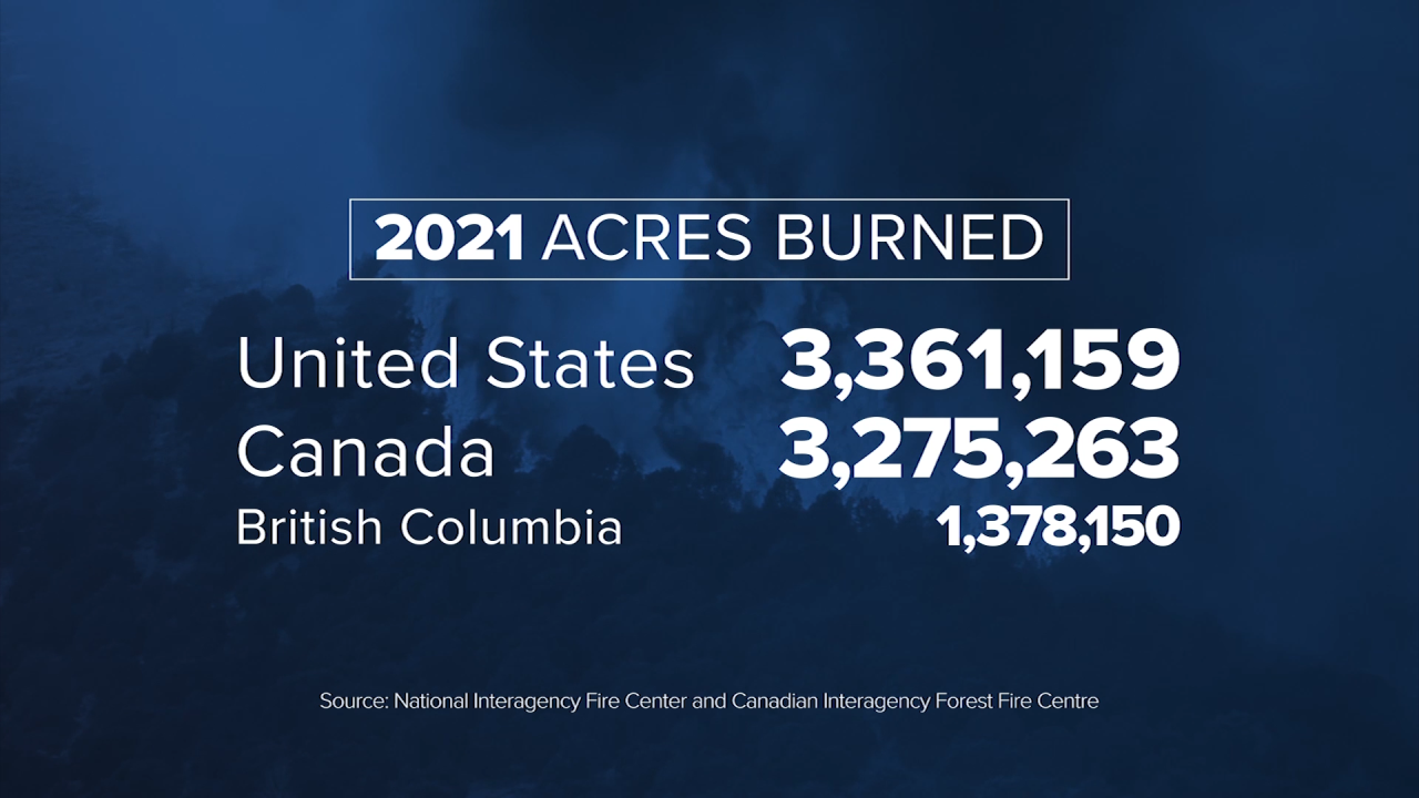 Acres burned in U.S. & Canada as of Aug. 5