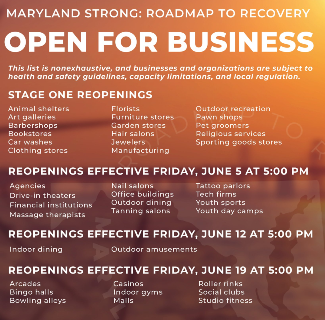 Maryland Stage 2 Update
