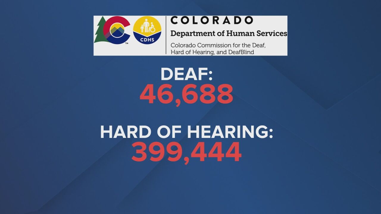Deaf and Hard of Hearing Statistics