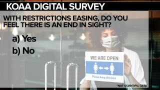 KOAA Survey: With restrictions easing, do you think there is an end in sight?