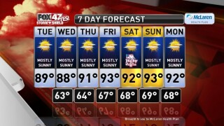 Claire's Forecast 6-30