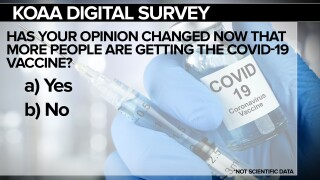 KOAA Survey: Has your opinion changed now that more people are getting the COVID-19 vaccine?