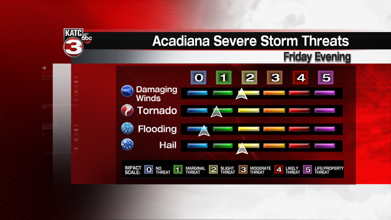 Severe Threat  Index Rob.png