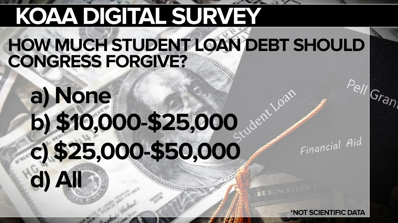KOAA Survey: How much student loan debt should Congress forgive?