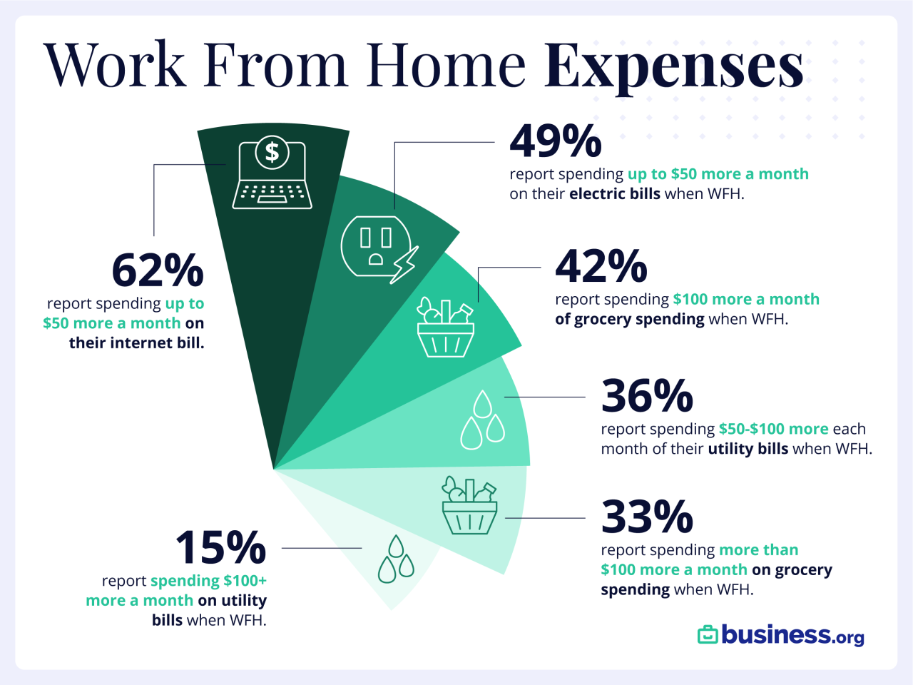 BORG_The  Cost of WFH vs. In-office_2.png