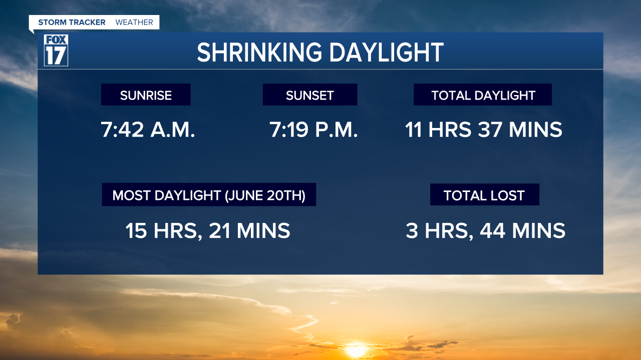 DAYLIGHT HOURS  10-3.png