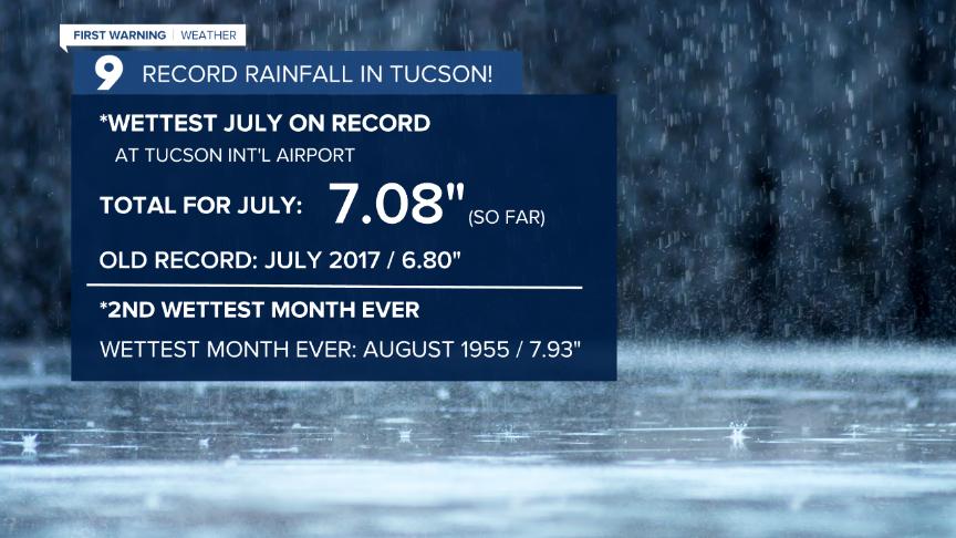 Record Rainfall in Tucson