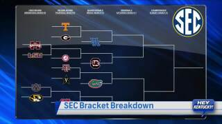 SEC Bracket Breakdown