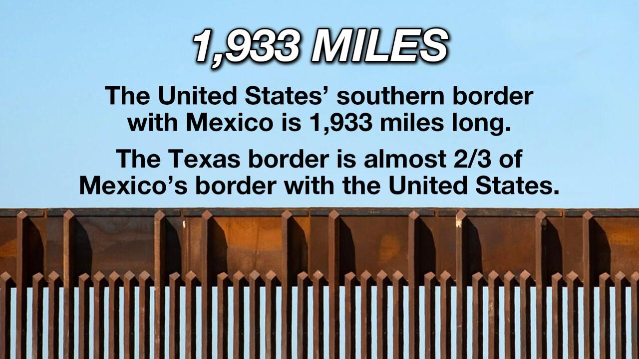 Border wall information
