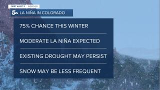 La Nina Outlook
