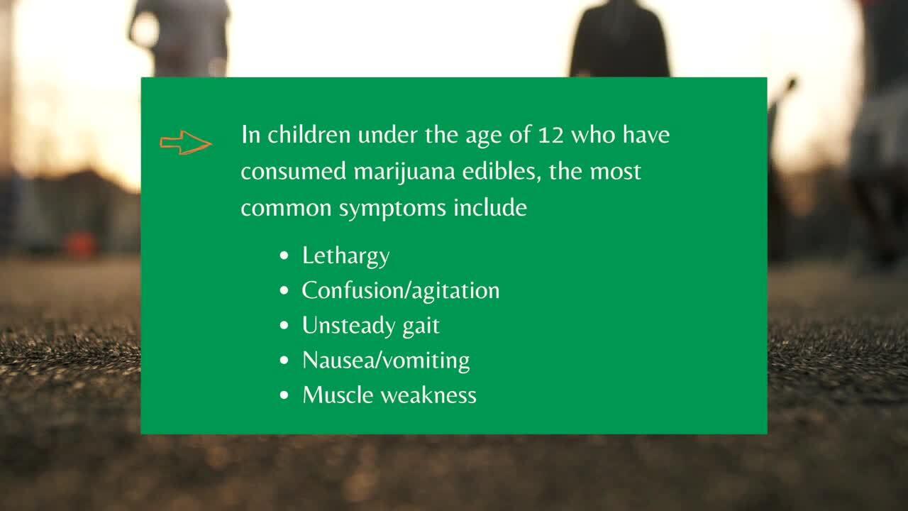 Common symptoms of kids who have consumed marijuana edibles