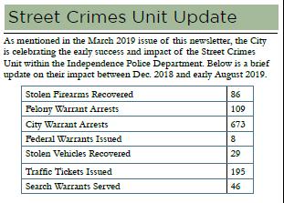 thumbnail_street crimes unit stats.png