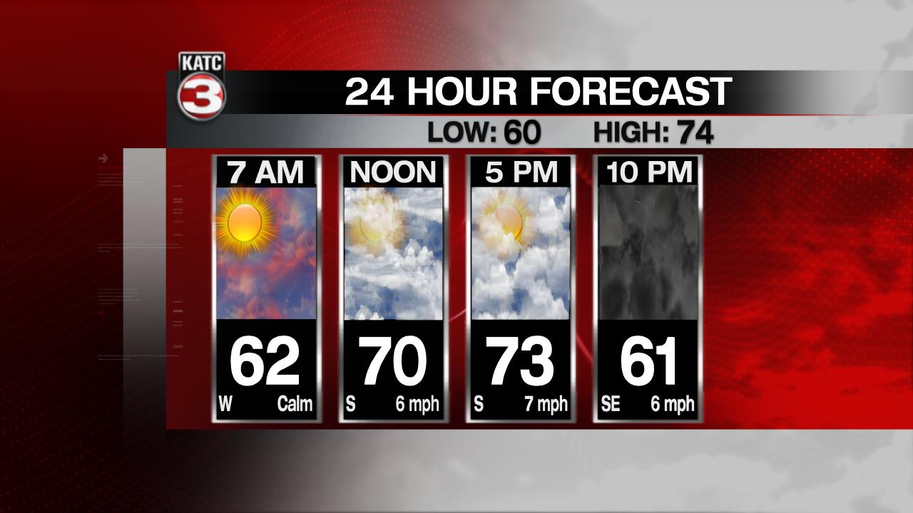 24 Hour Forecast - 7 AM Daniel.png