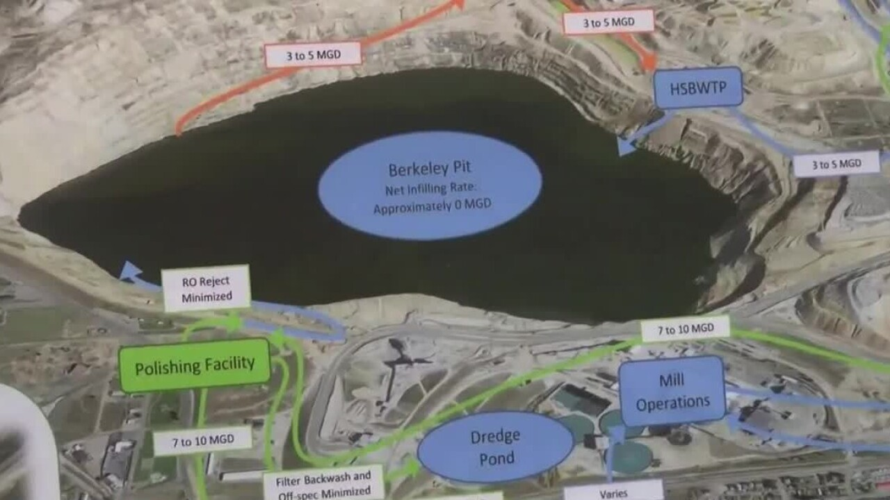 Atlantic Richfield's Berkeley Pit water treatment plant nearly ready to come online