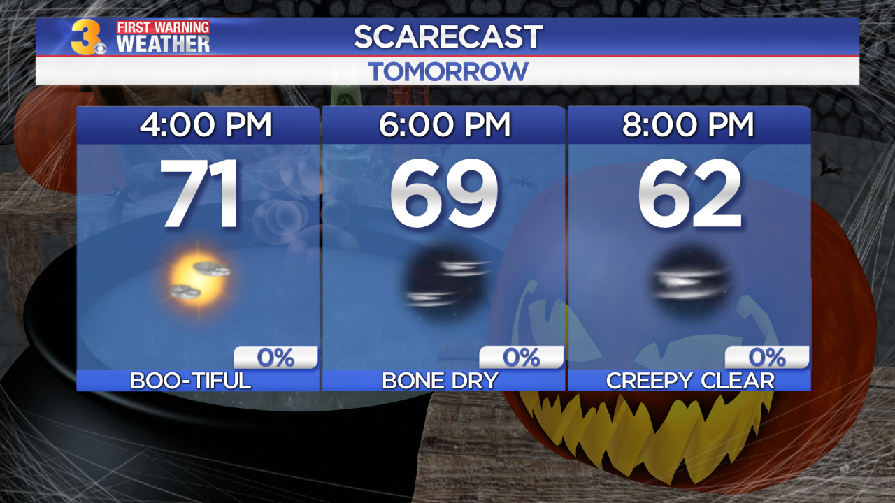First Warning Forecast: Boo-Tiful Halloween