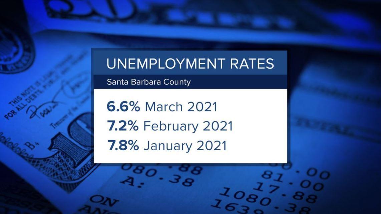 sb county unemployment.JPG