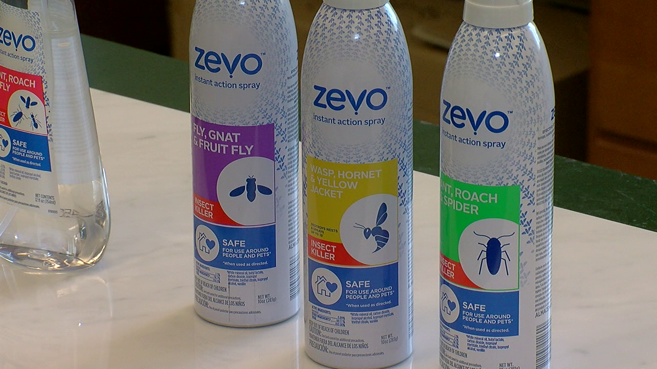 ZevoProducts.png