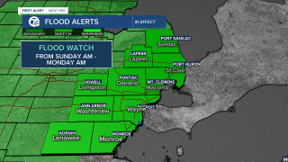 Flood Alerts - Mike.png