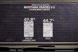 Proficiency Scores for Montana Elementary students