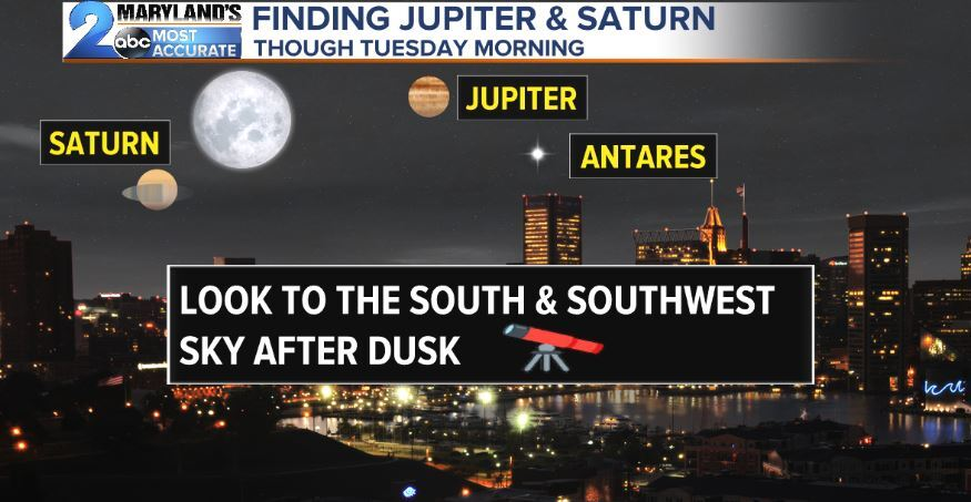 Maryland sky filled with Neptune and the Harvest Moon
