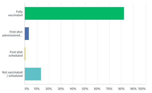 mea survey 1.png