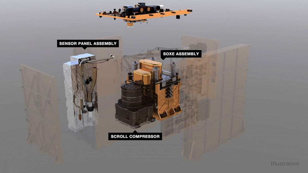 An illustration shows the inner parts of the Mars Oxygen In-Situ Resource Utilization Experiment (MOXIE) instrument which made oxygen on Mars as part of the Perseverance rover's 2021 mission.