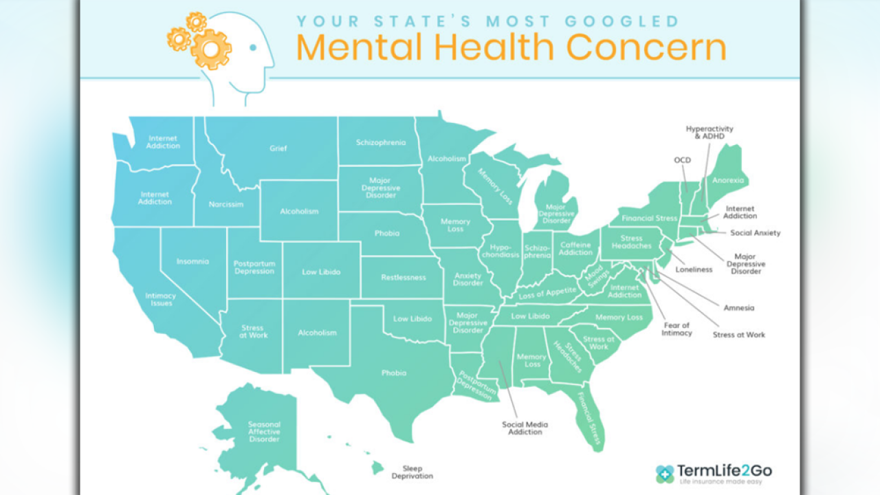 Which health concerns do people in the U.S. worry about most?