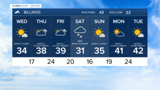 7 Day AM Billings WEDS AM 2-24-21.png