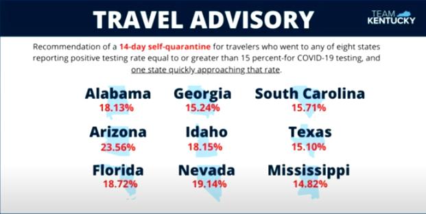 travel advisory kentucky