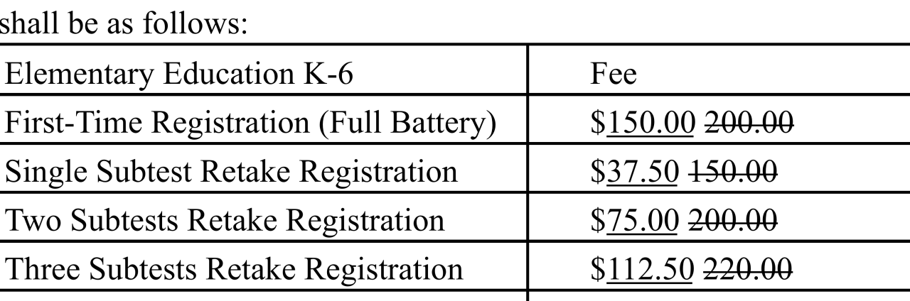 Elementary Education K-6 Proposed Fees