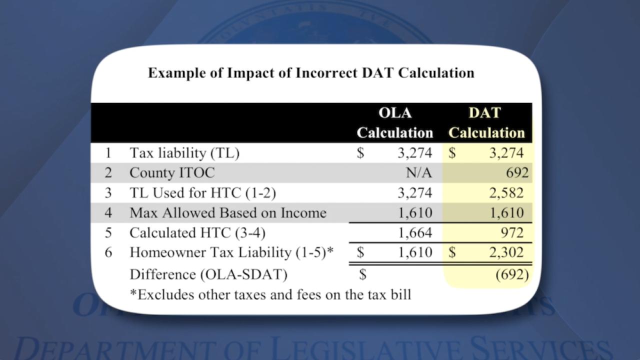 HTC tax credit.png