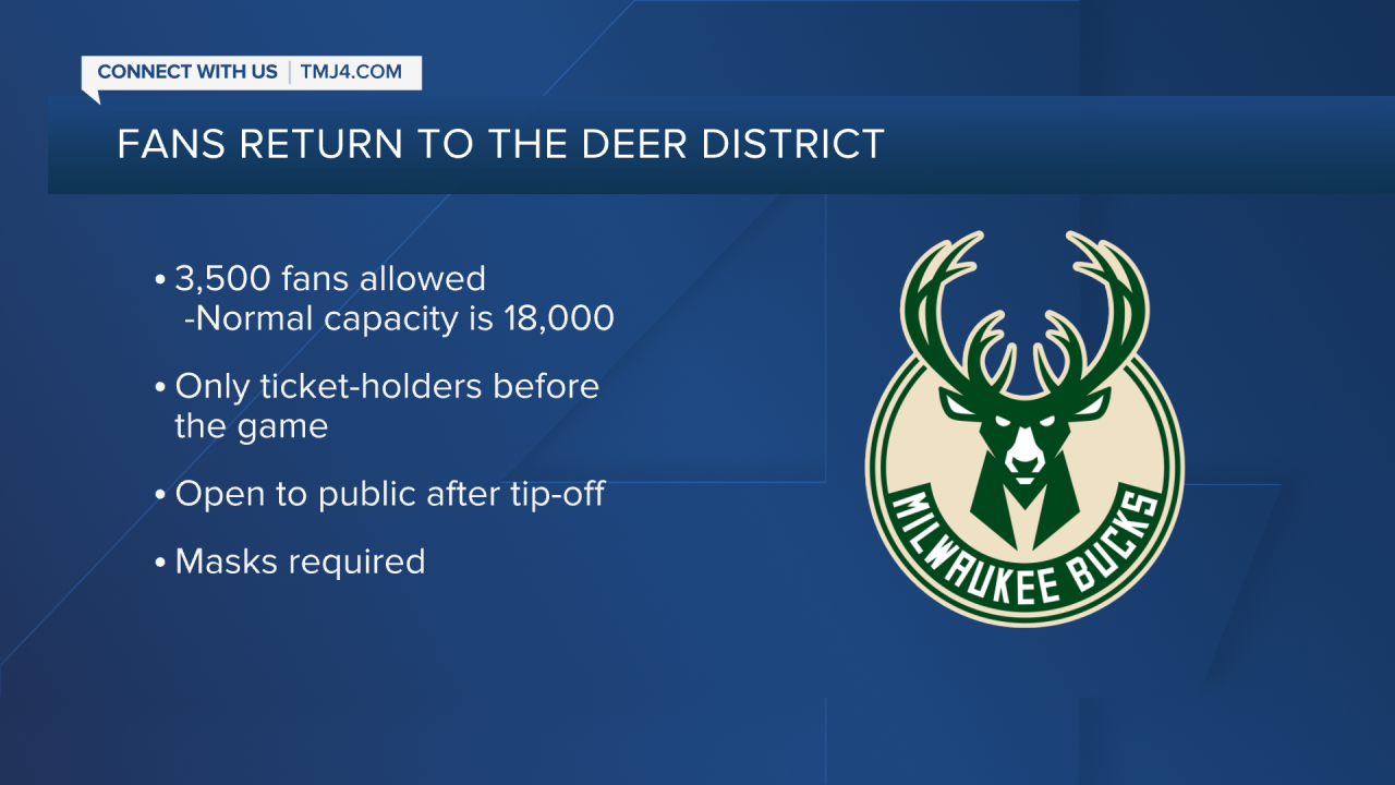 Fans Return to the Deer District