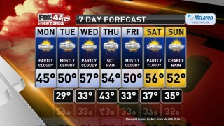 Claire's Forecast 3-23