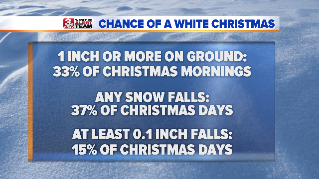 White Christmas 4.png