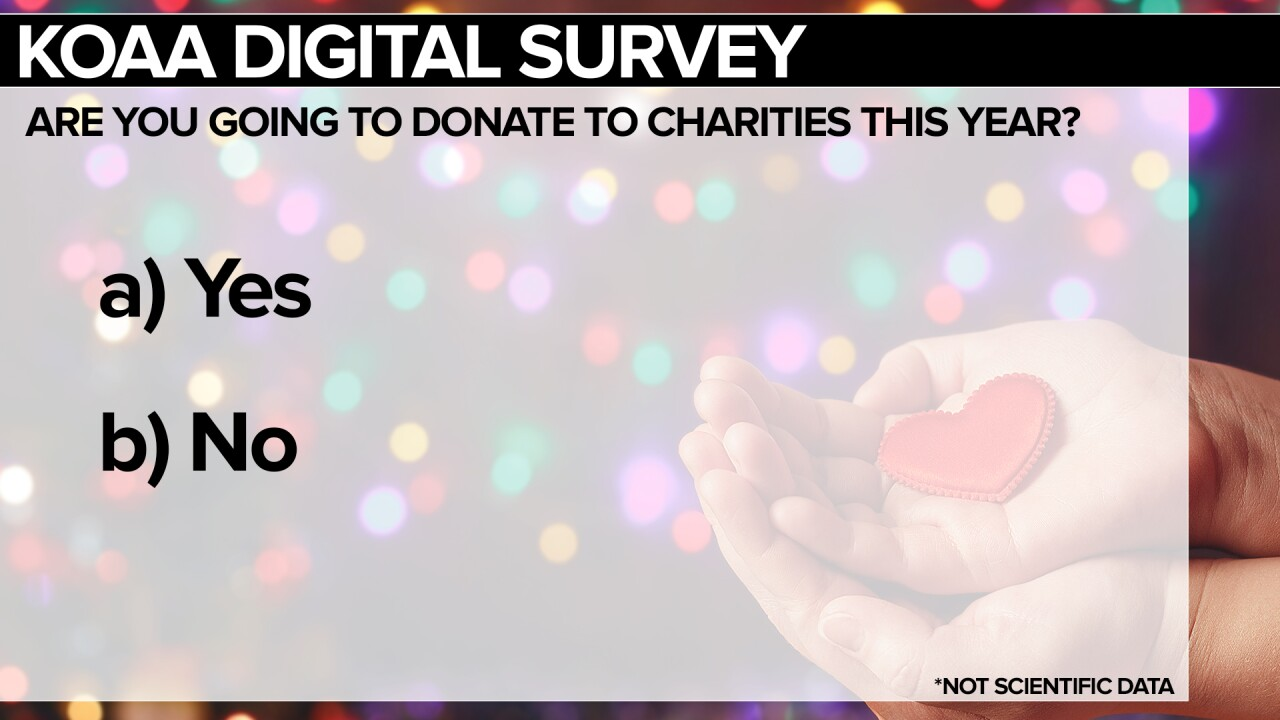 Charities survey