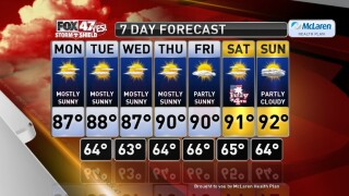 Claire's Forecast 6-29