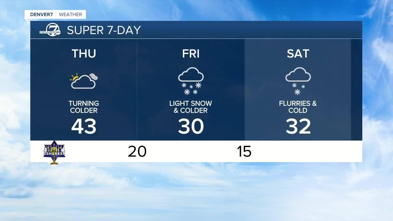 Snowfall expected Dec. 10-12, 2020