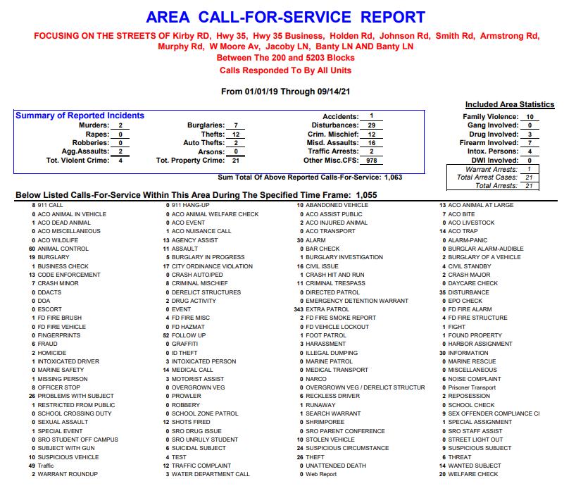 Aransas-Pass-area-for-calls.PNG