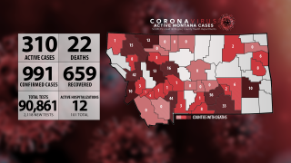 Lewis and Clark County adds 3 new COVID-19 cases
