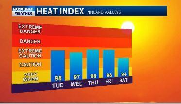heat index 092920.JPG