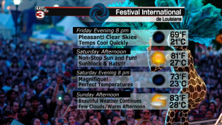 Fantastic weather for Festival International this weekend