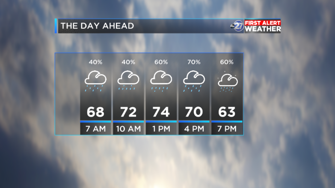 Tuesday day planner (11/13/2018)