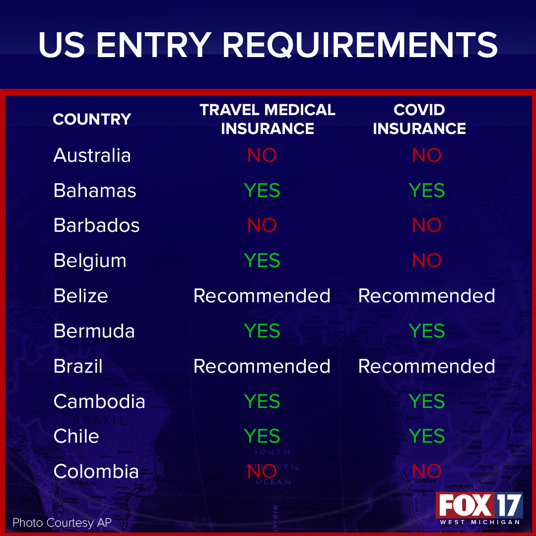 US ENTRY REQUIREMENTS 1 web_FACTOID copy.png