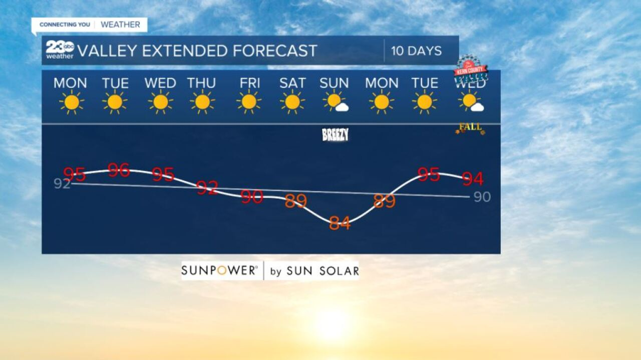 Valley 10-day forecast 9/13/2021
