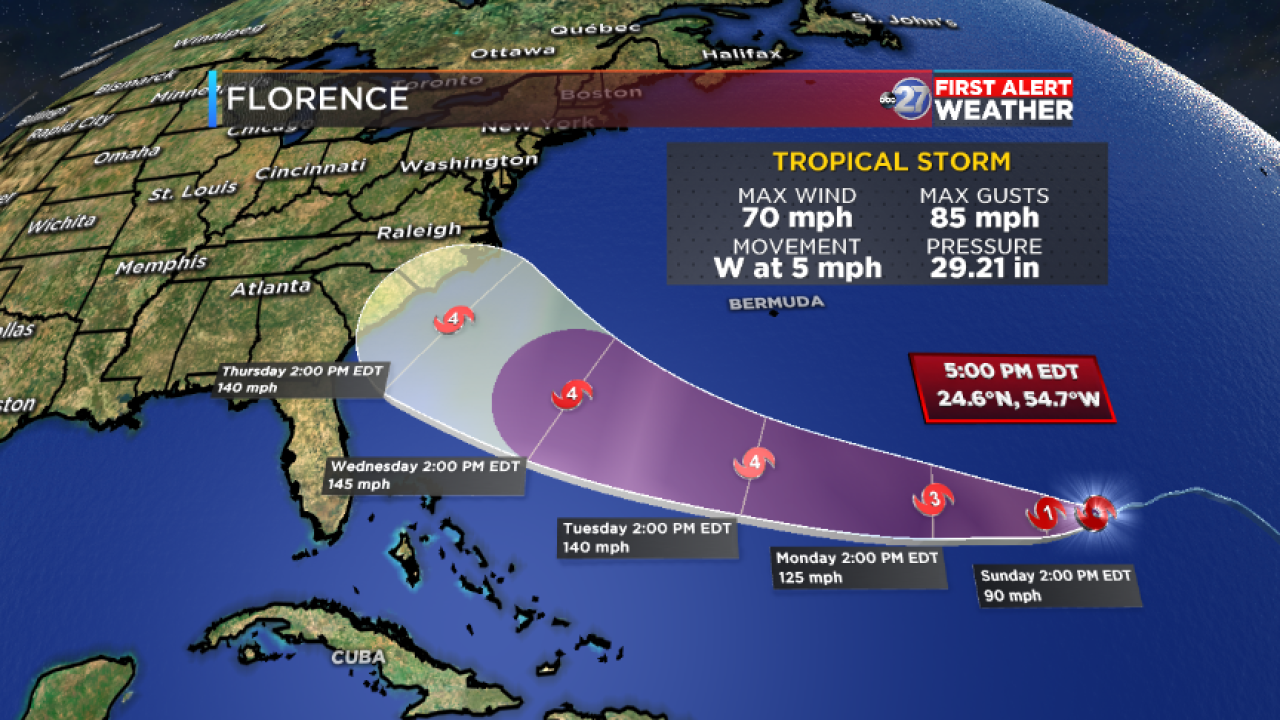 Tropical Storm Florence track (09/08/2018)