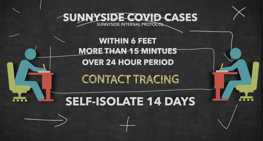 COVID Protocol at Sunnyside Schools