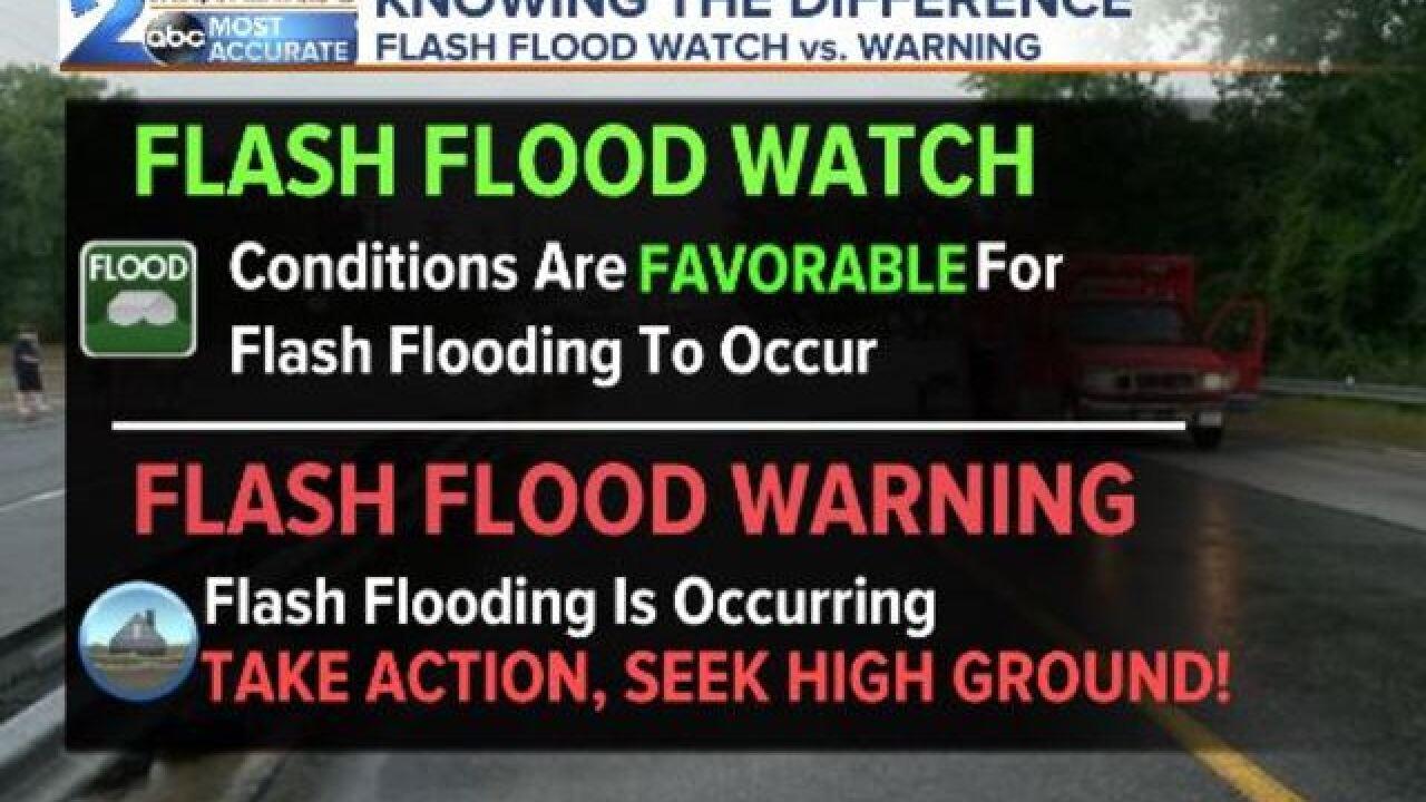 FLASH FLOOD WATCH: The Rain Continues